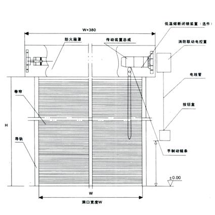 钢质防火卷帘门结构图-永发